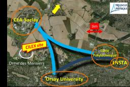 Cilex, Centre Interdisciplinaire Lumière Extrême